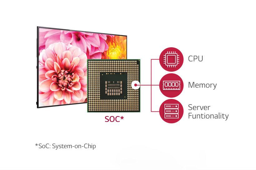 "LG 43SM5KD-B 43"" (108cm) IPS Panel Commercial Monitor -"